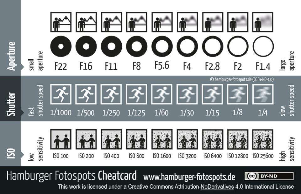 Cheatcard_85x55_300dpi_RGB_web_en_CC-BY-ND